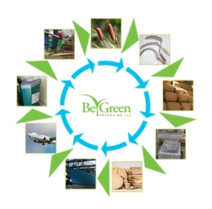 Life Cycle Diagram_Be Green Packaging